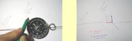 a98387baa2b Como funciona  1. Uma corrente elétrica atua sobre um imã como se ela mesma  fosse um outro imã. 2. Um condutor retilíneo