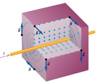 0ee645ab13b O movimento da agulha indica ação de uma força (outro campo magnético)  sobre ela